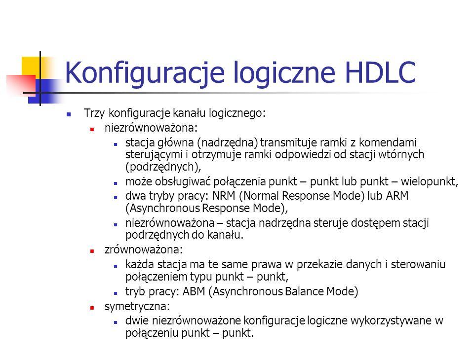 Konfiguracje logiczne HDLC