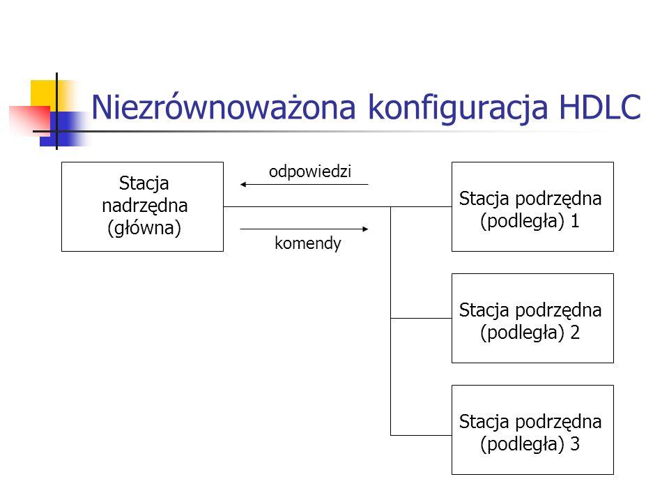 Niezrównoważona konfiguracja HDLC