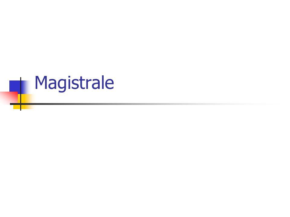 Magistrale