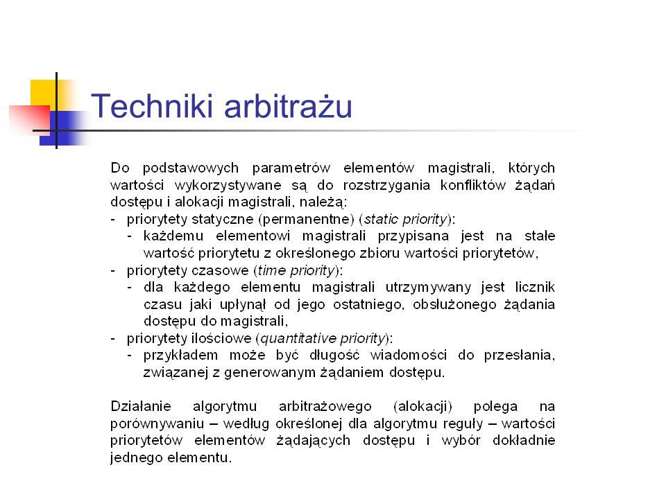 Techniki arbitrażu
