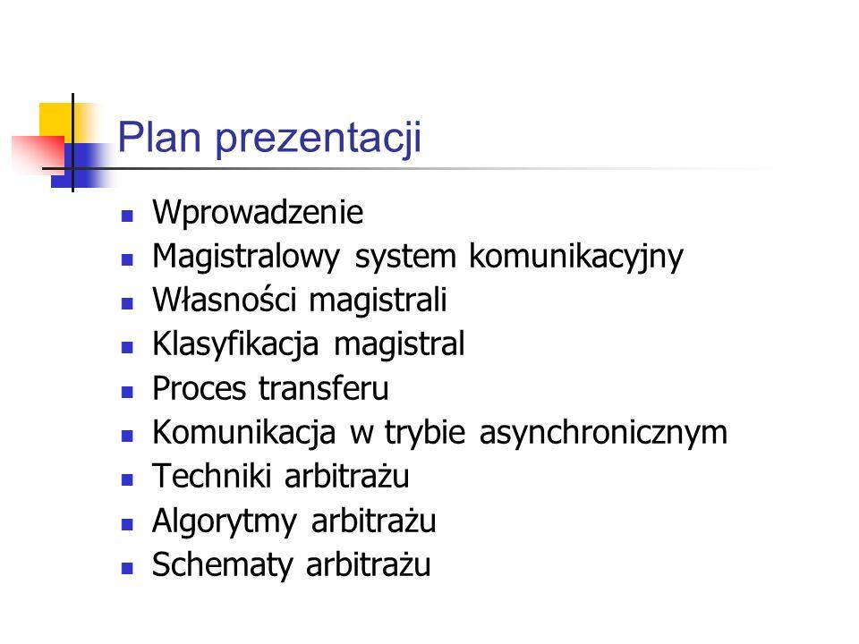 Plan prezentacji Wprowadzenie Magistralowy system komunikacyjny