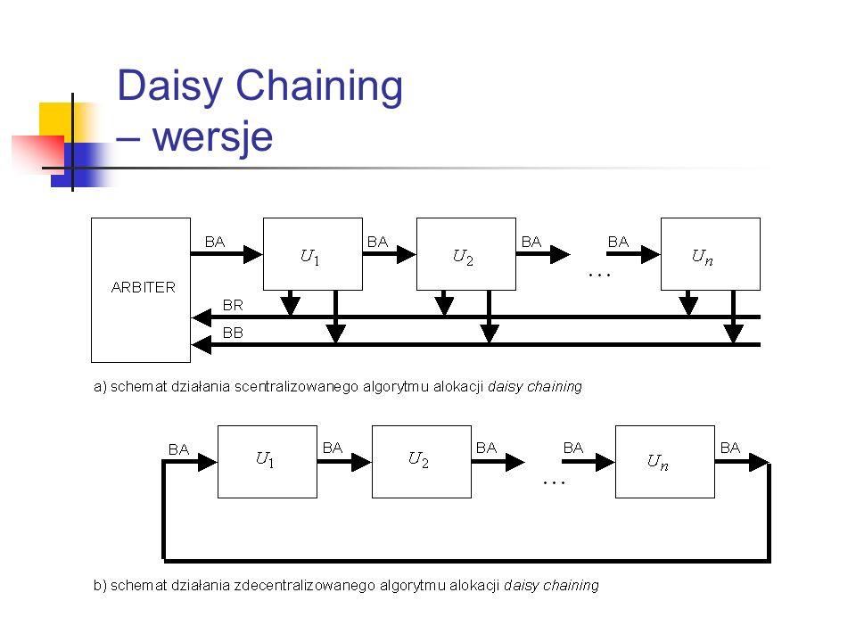 Daisy Chaining – wersje