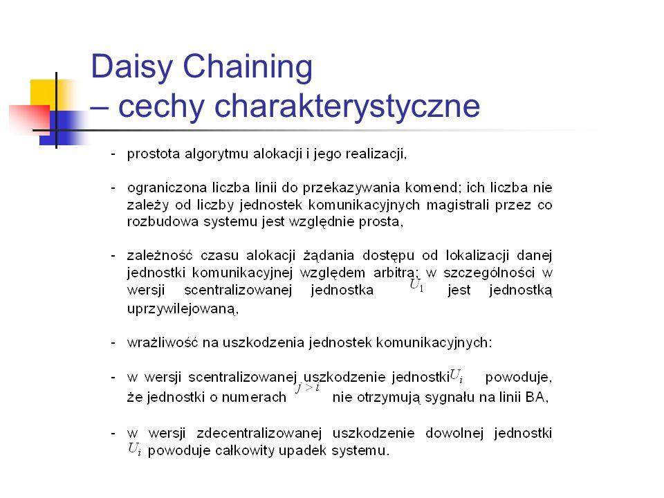 Daisy Chaining – cechy charakterystyczne