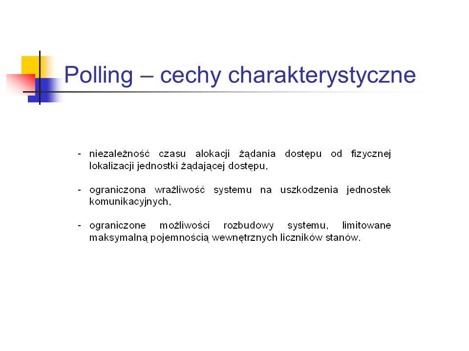Polling – cechy charakterystyczne