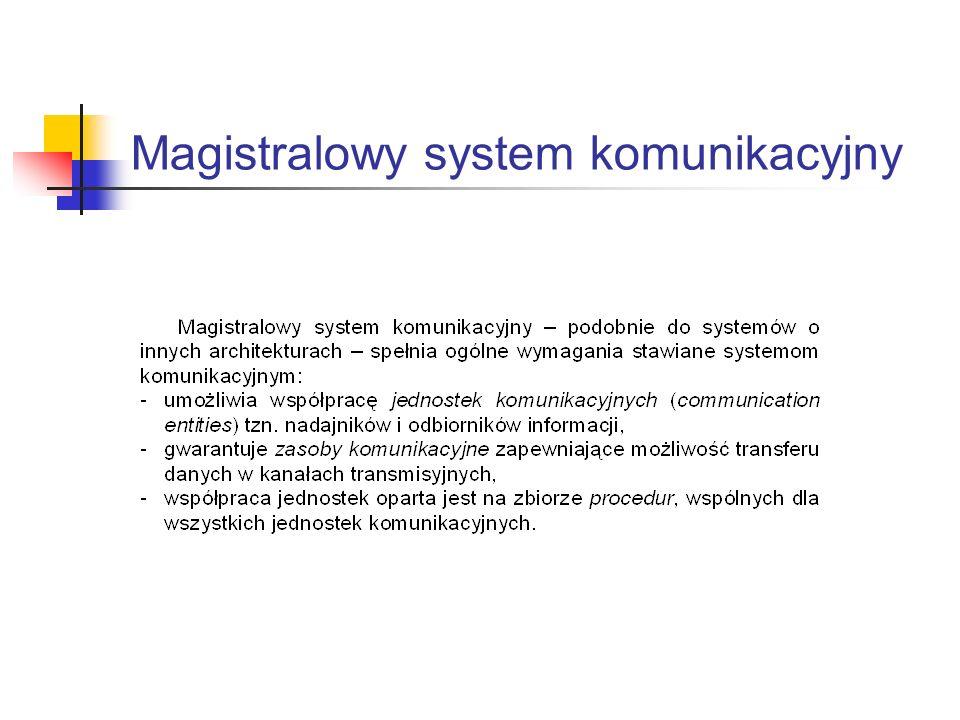 Magistralowy system komunikacyjny