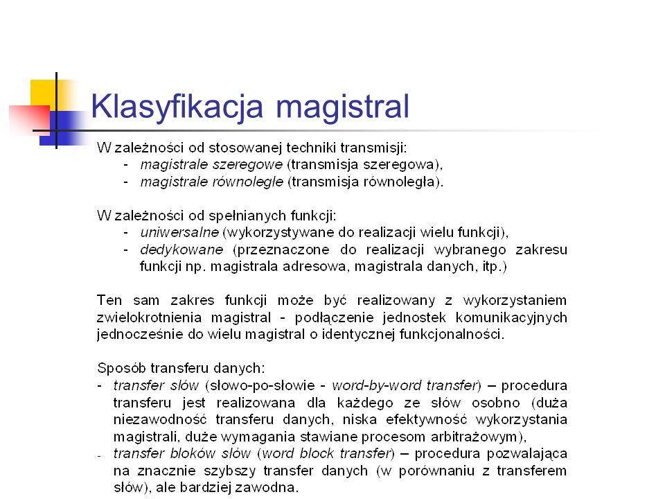 Klasyfikacja magistral