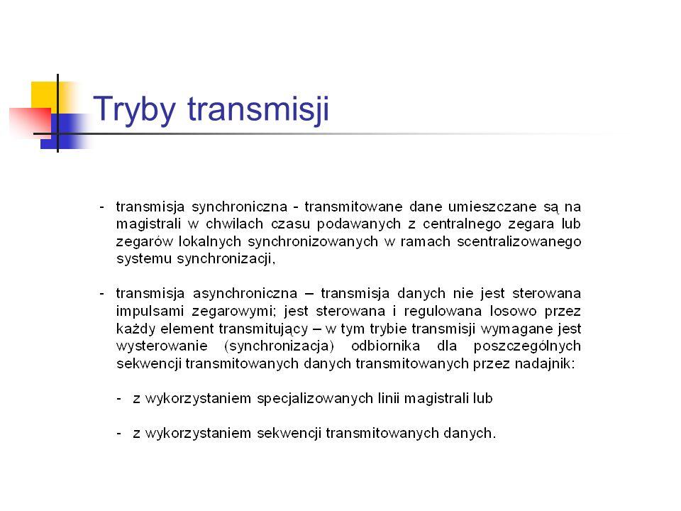 Tryby transmisji