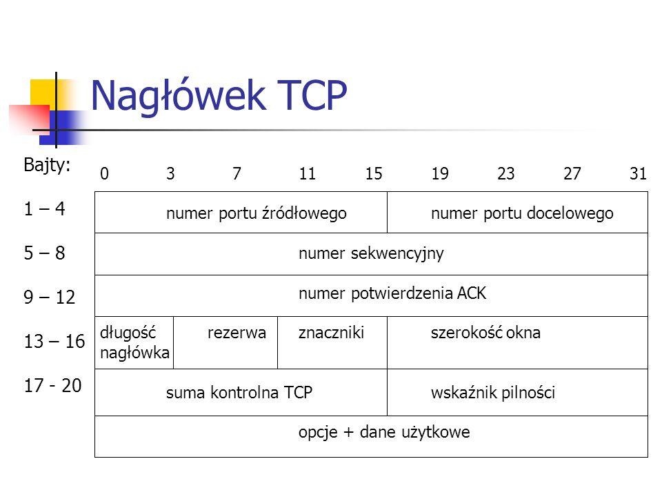 Nagłówek TCP Bajty: 1 – 4 5 – 8 9 – 12 13 – 16 17 - 20
