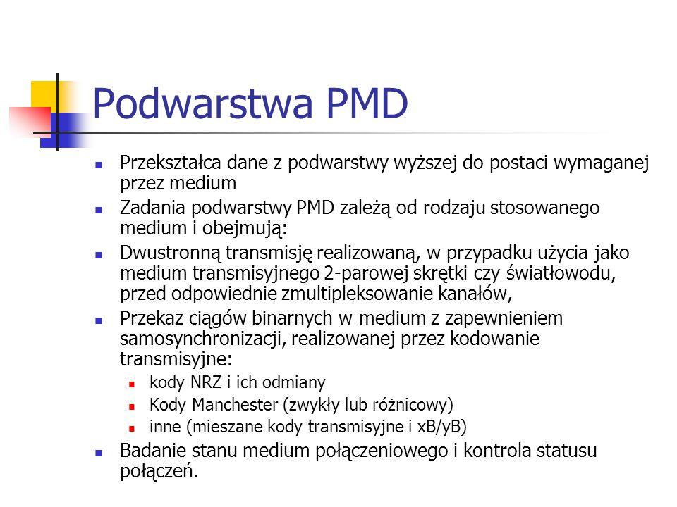 Podwarstwa PMD Przekształca dane z podwarstwy wyższej do postaci wymaganej przez medium.