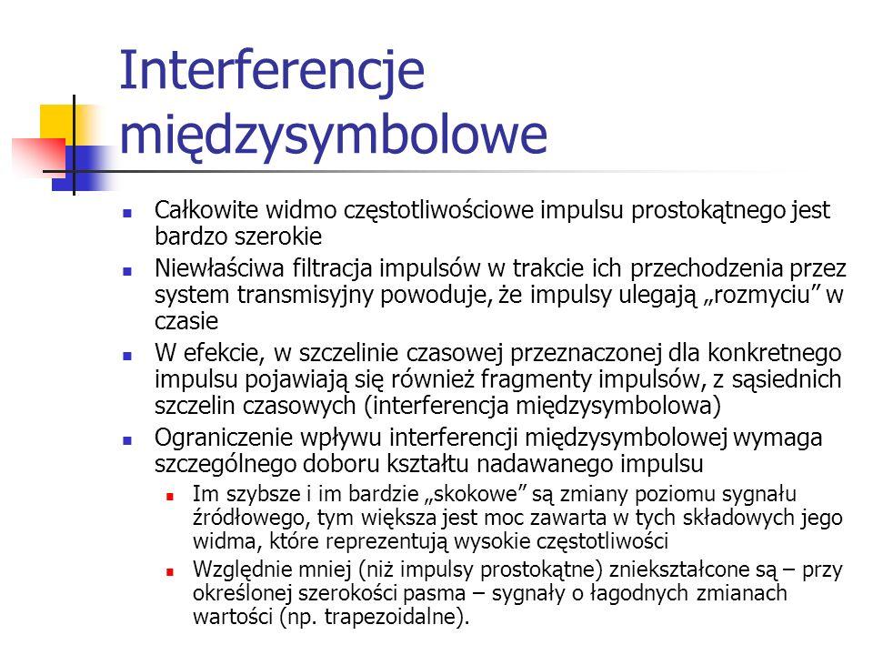 Interferencje międzysymbolowe