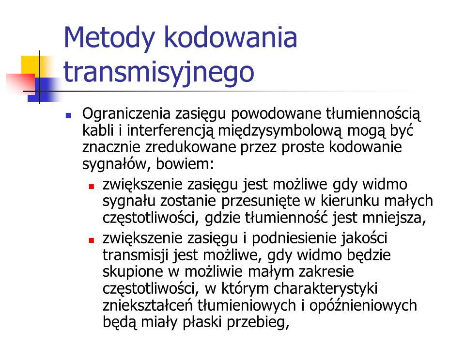 Metody kodowania transmisyjnego