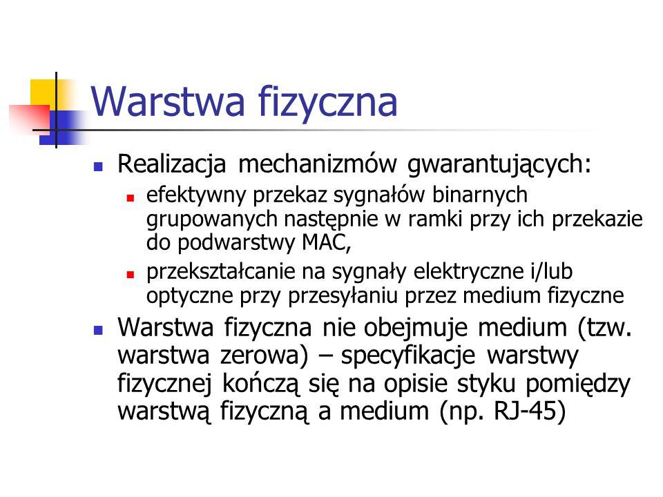 Warstwa fizyczna Realizacja mechanizmów gwarantujących: