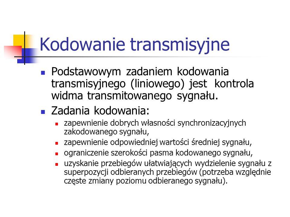 Kodowanie transmisyjne
