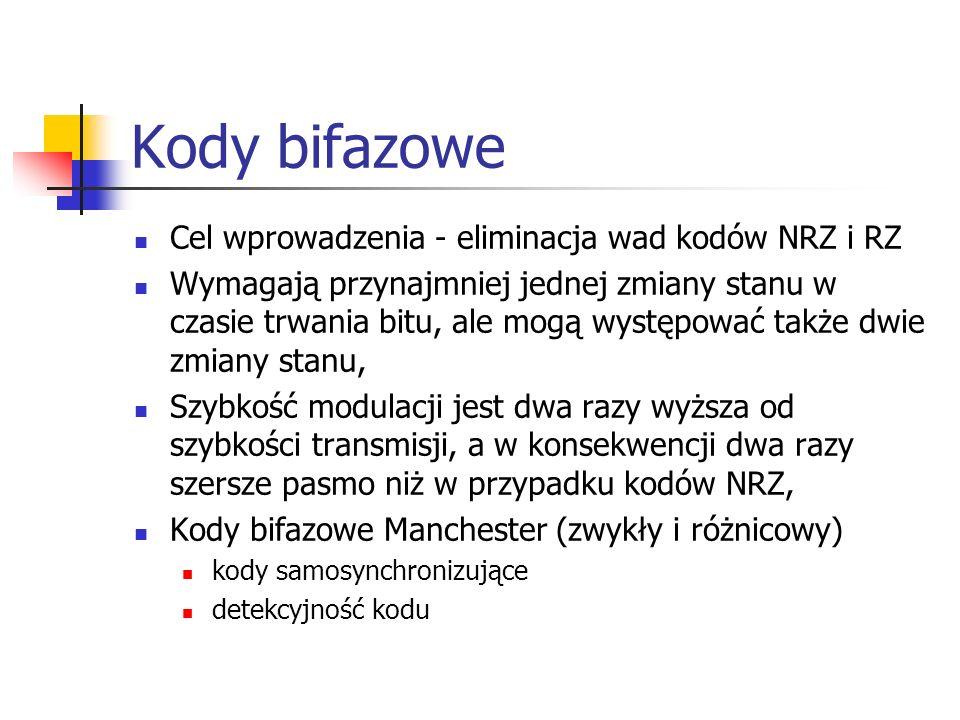 Kody bifazowe Cel wprowadzenia - eliminacja wad kodów NRZ i RZ