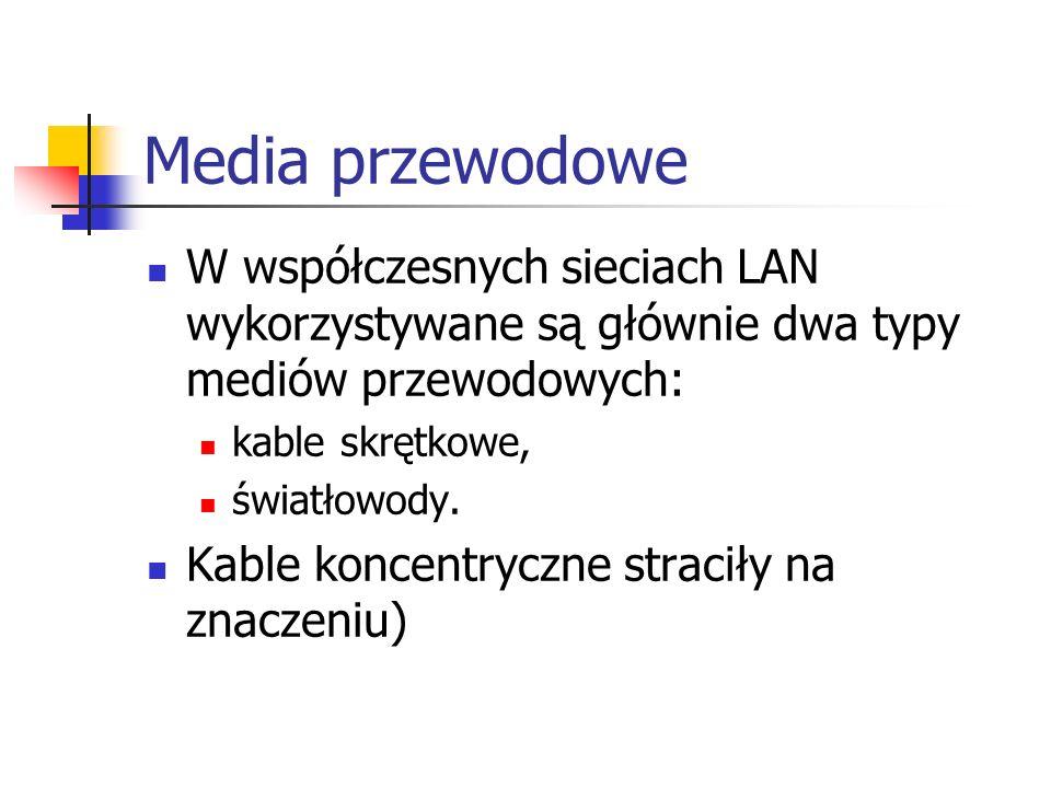 Media przewodowe W współczesnych sieciach LAN wykorzystywane są głównie dwa typy mediów przewodowych: