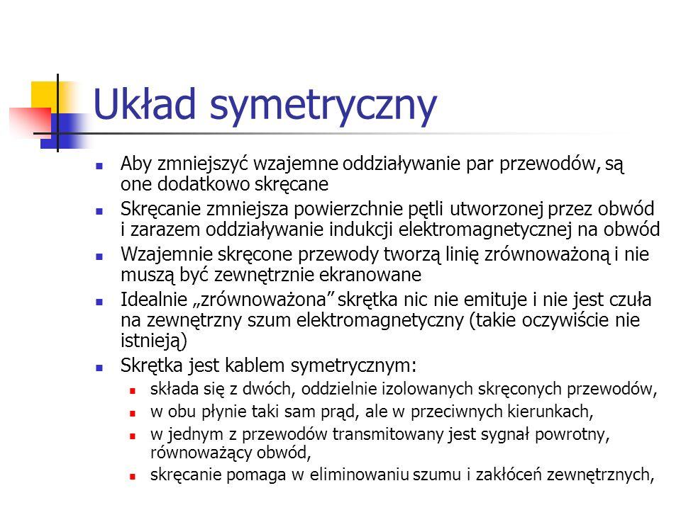 Układ symetryczny Aby zmniejszyć wzajemne oddziaływanie par przewodów, są one dodatkowo skręcane.