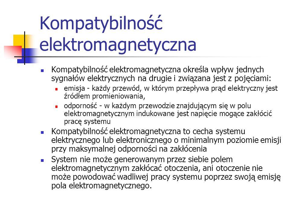 Kompatybilność elektromagnetyczna