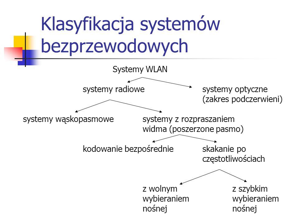 Klasyfikacja systemów bezprzewodowych