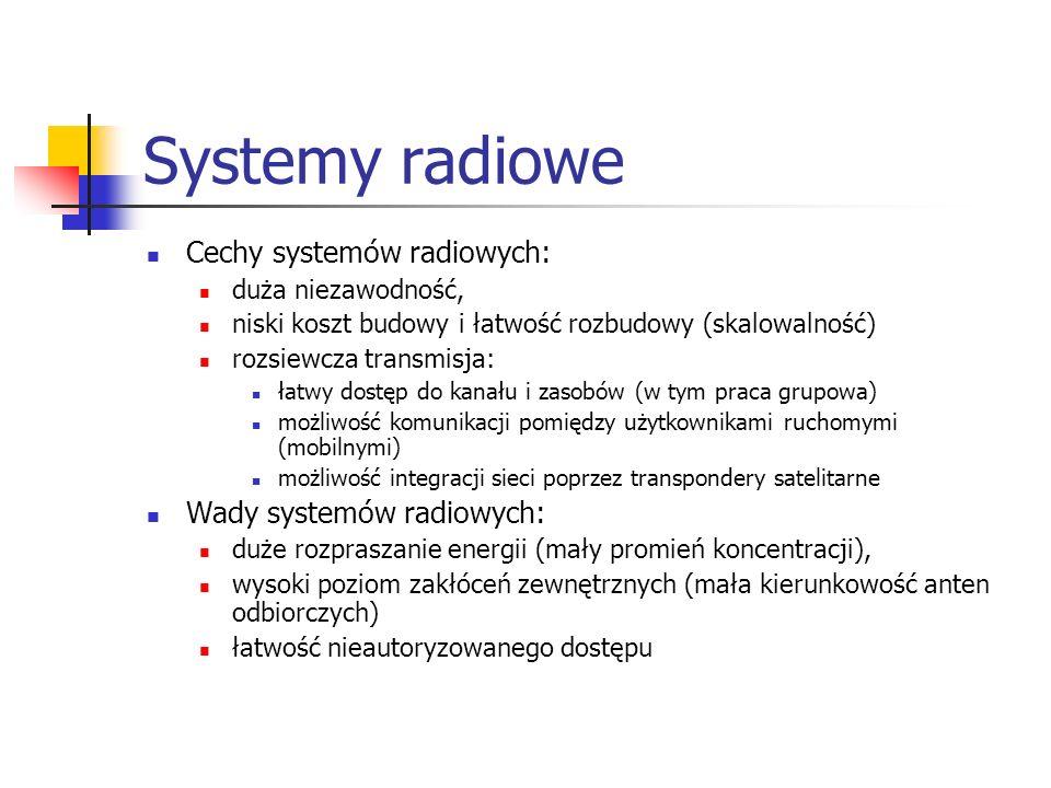 Systemy radiowe Cechy systemów radiowych: Wady systemów radiowych: