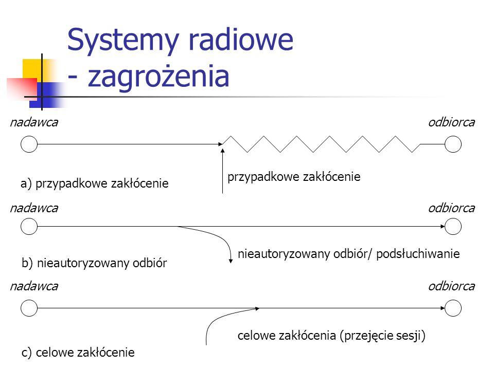 Systemy radiowe - zagrożenia