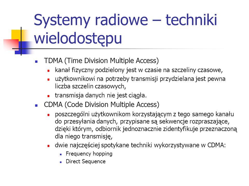 Systemy radiowe – techniki wielodostępu