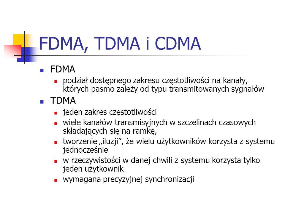 FDMA, TDMA i CDMA FDMA TDMA
