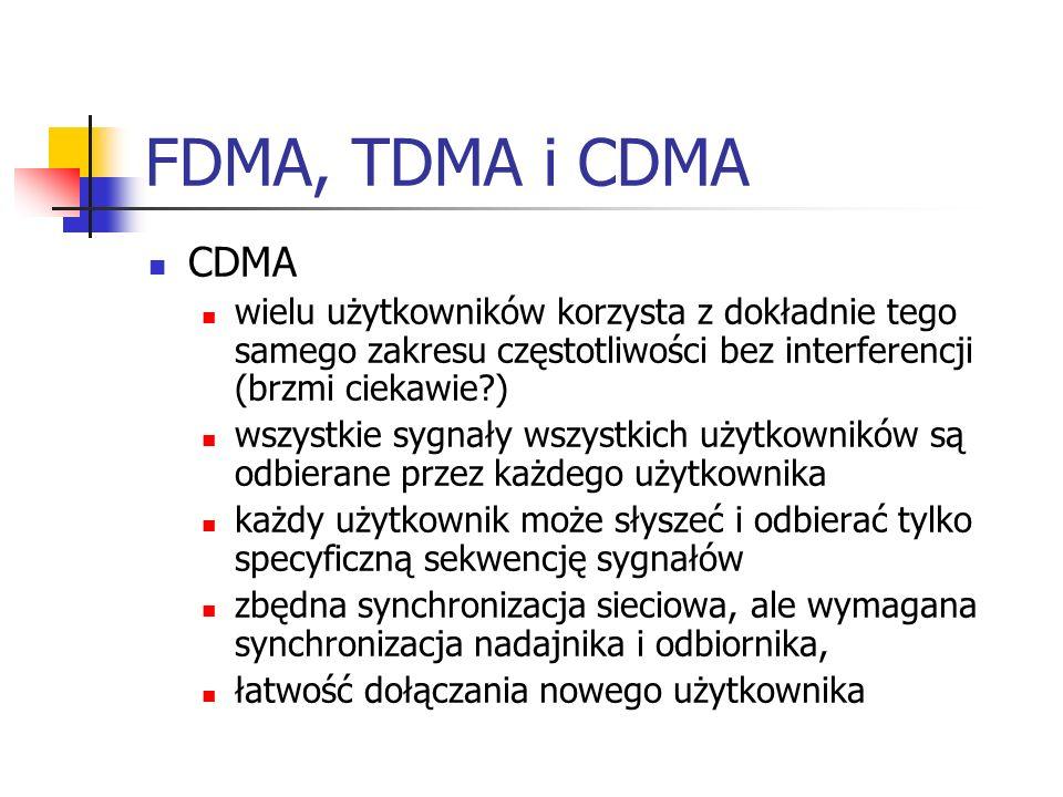 FDMA, TDMA i CDMA CDMA. wielu użytkowników korzysta z dokładnie tego samego zakresu częstotliwości bez interferencji (brzmi ciekawie )