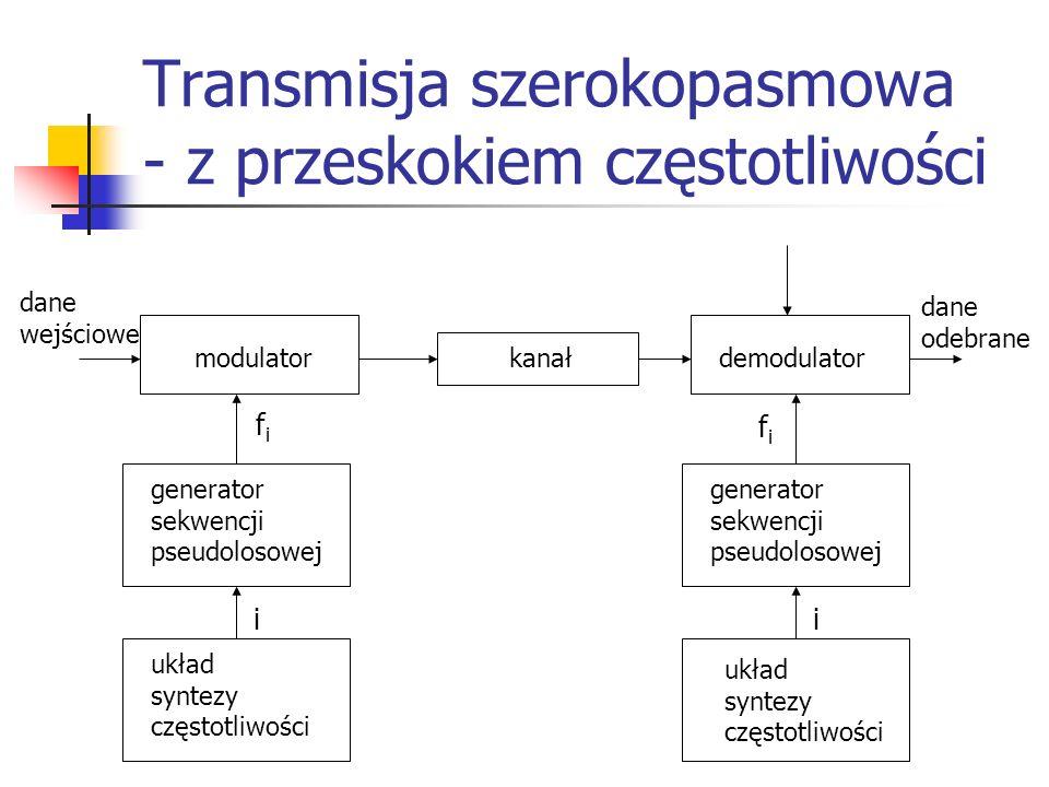 Transmisja szerokopasmowa - z przeskokiem częstotliwości
