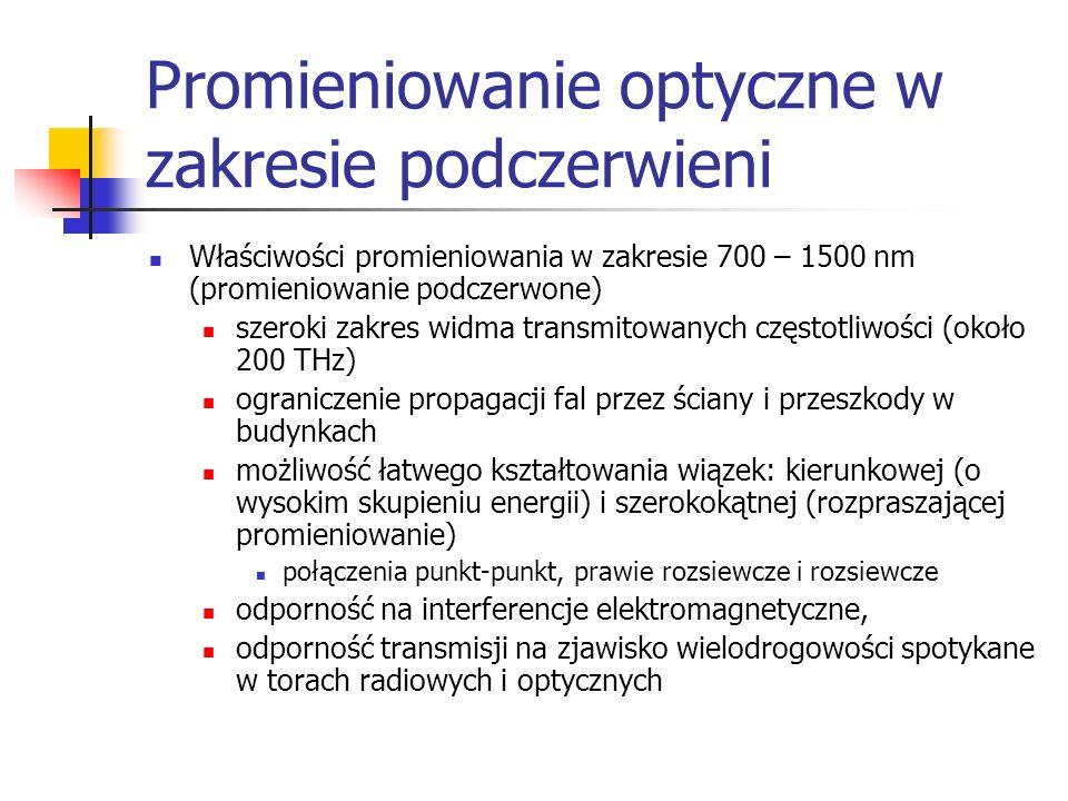 Promieniowanie optyczne w zakresie podczerwieni