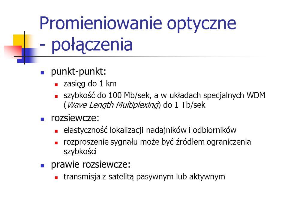 Promieniowanie optyczne - połączenia