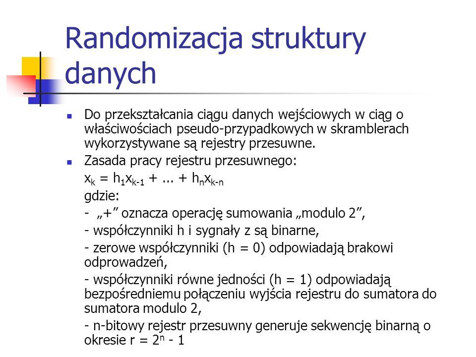 Randomizacja struktury danych