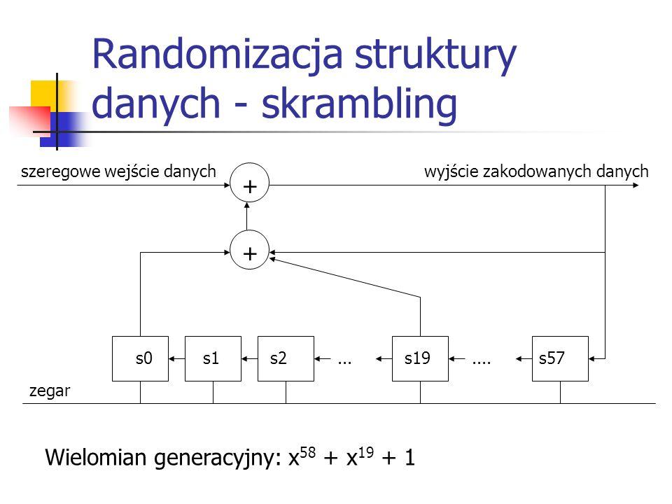 Randomizacja struktury danych - skrambling
