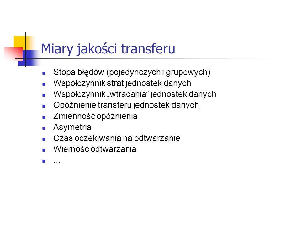 Miary jakości transferu