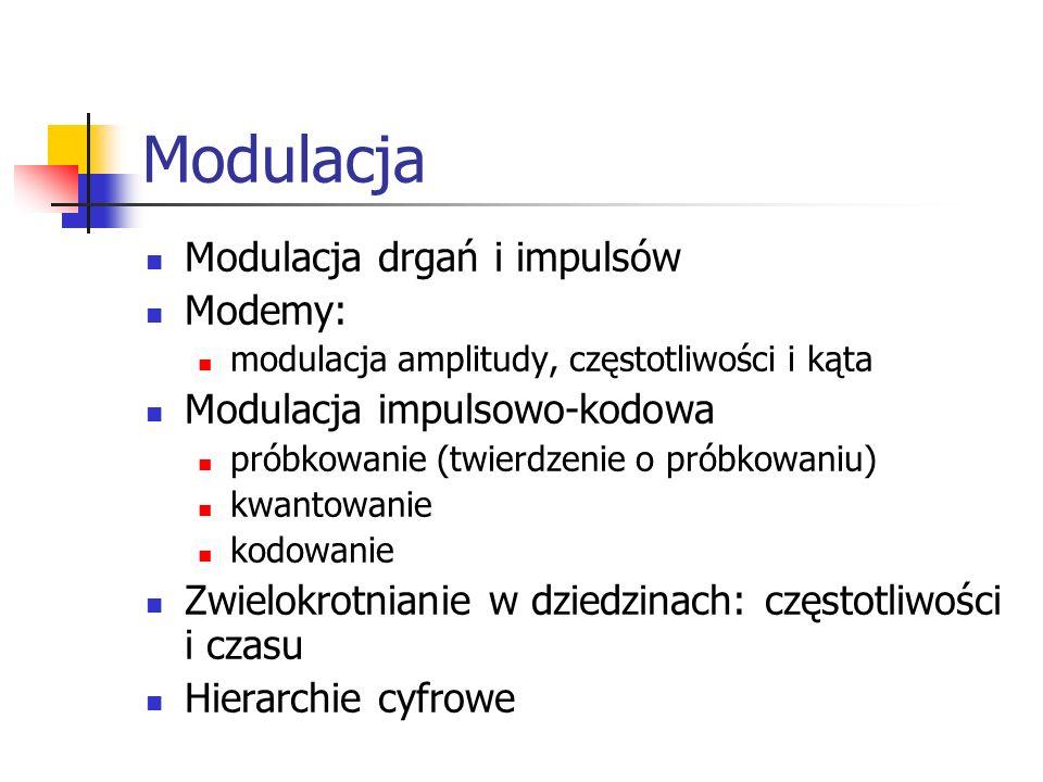 Modulacja Modulacja drgań i impulsów Modemy:
