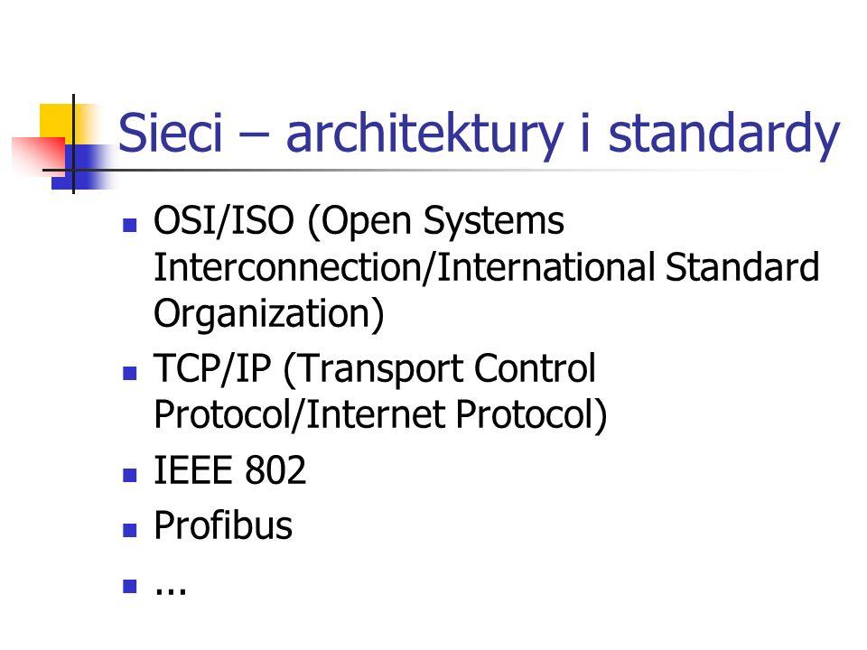 Sieci – architektury i standardy