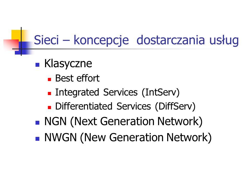 Sieci – koncepcje dostarczania usług