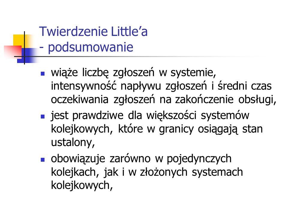 Twierdzenie Little'a - podsumowanie
