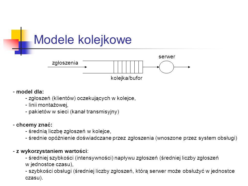 Modele kolejkowe serwer zgłoszenia kolejka/bufor model dla: