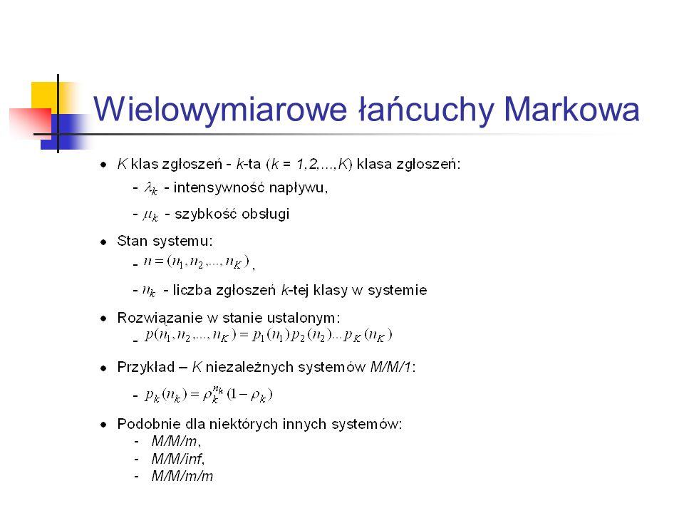 Wielowymiarowe łańcuchy Markowa