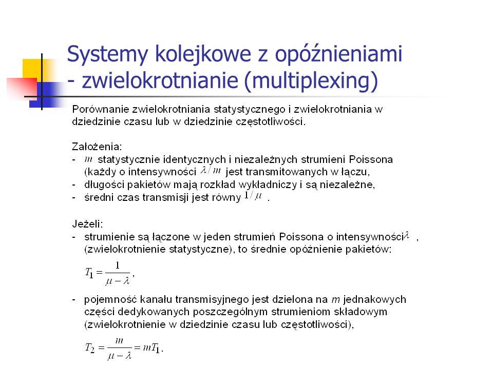 Systemy kolejkowe z opóźnieniami - zwielokrotnianie (multiplexing)