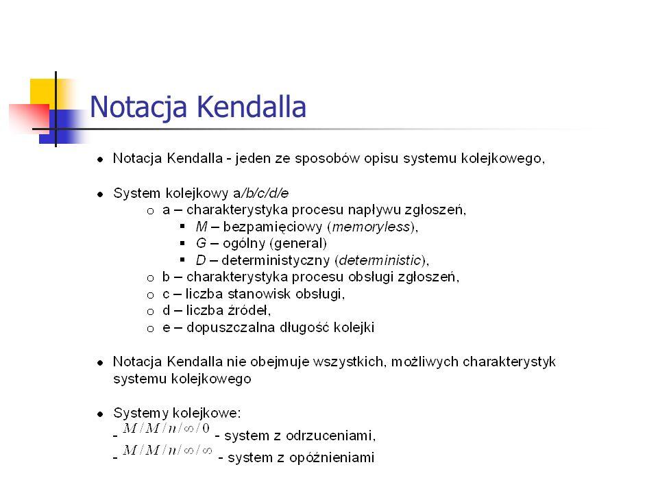 Notacja Kendalla