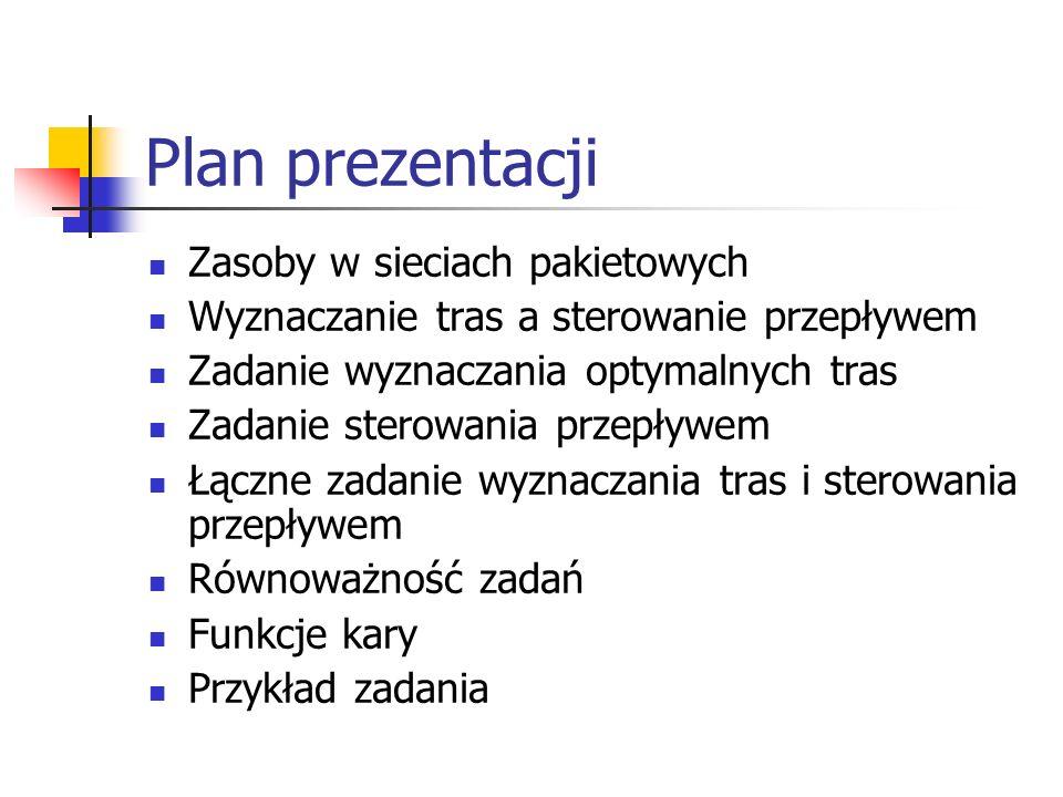 Plan prezentacji Zasoby w sieciach pakietowych