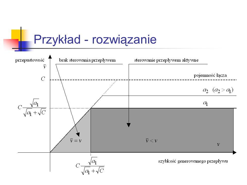 Przykład - rozwiązanie