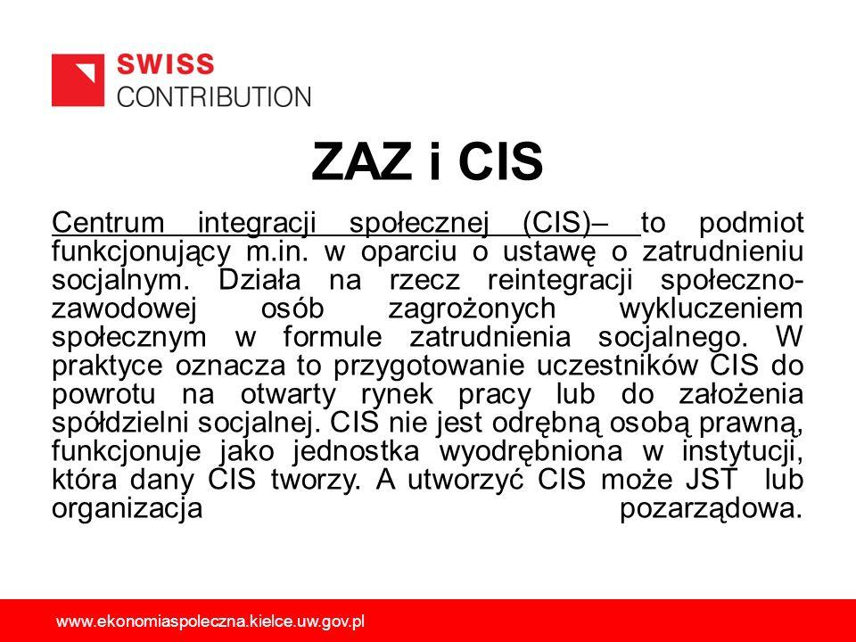 ZAZ i CIS