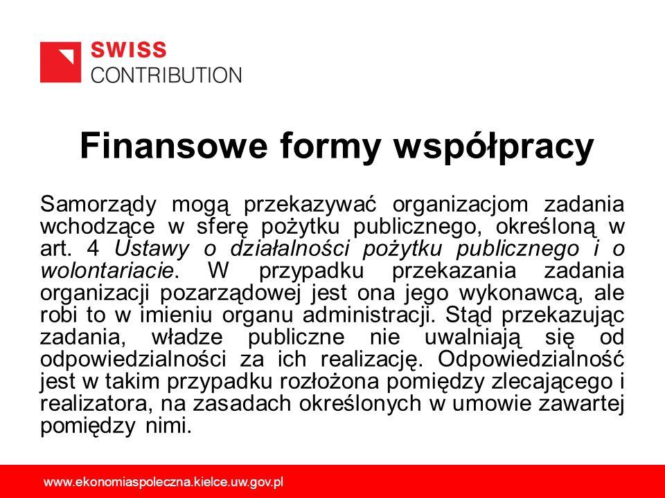 Finansowe formy współpracy