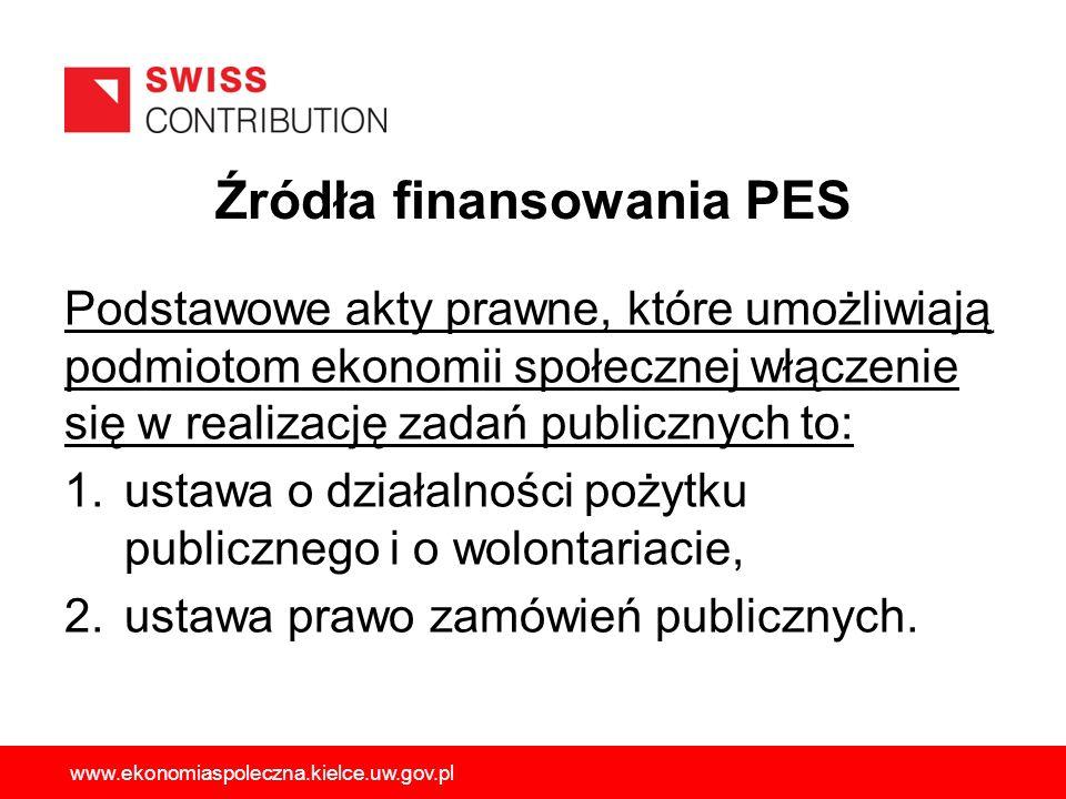 Źródła finansowania PES