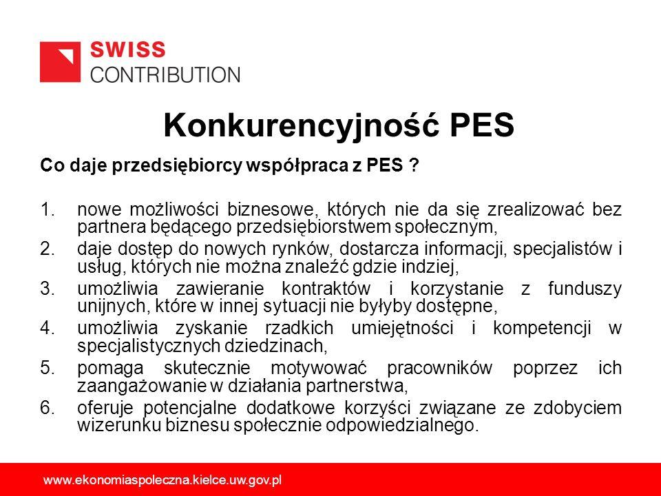 Konkurencyjność PES Co daje przedsiębiorcy współpraca z PES