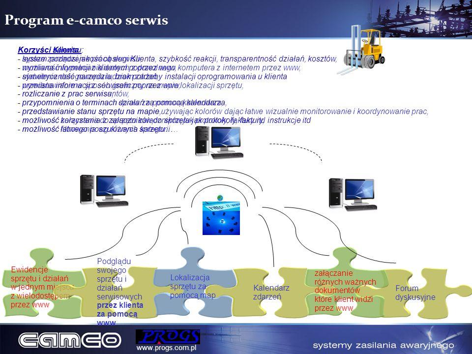 Program e-camco serwis