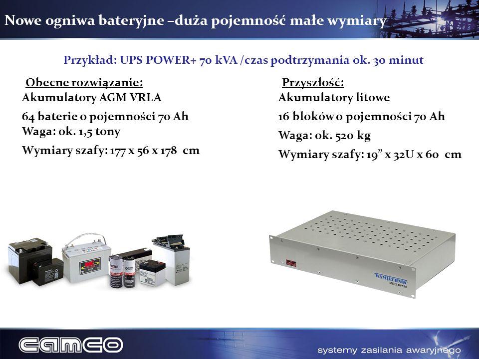 Nowe ogniwa bateryjne –duża pojemność małe wymiary