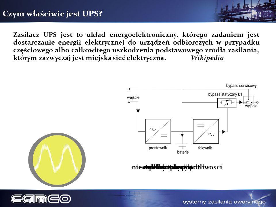 Czym właściwie jest UPS